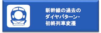 新幹線の過去のダイヤパターン・初終列車変遷