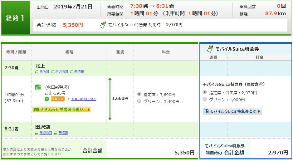 秋田新幹線「こまち」でグリーン車の方が普通車指定席より安い場合