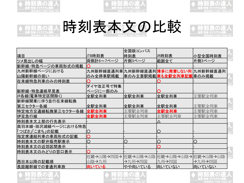 時刻表本文の比較
